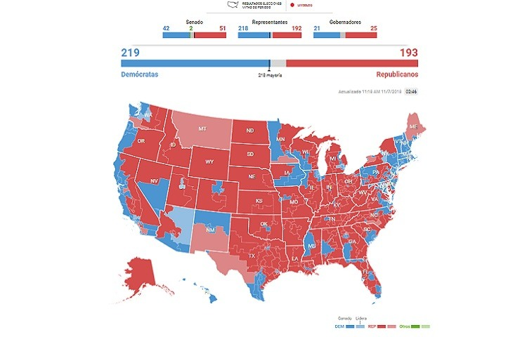 Resultados elecciones legislativas Estados Unidos