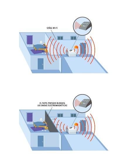 Blindaje contra el electrosmog